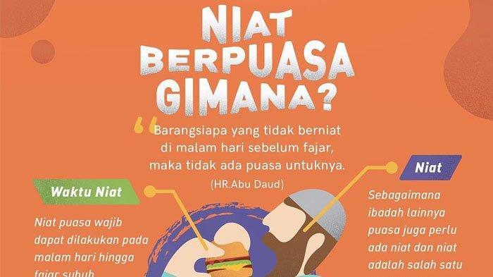 Niat Puasa Ramadhan Kalau Lupa Bagaimana?