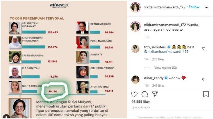 Nikita masuk ke dalam daftar 10 besar Tokoh Perempuan Tervokal di Indonesia