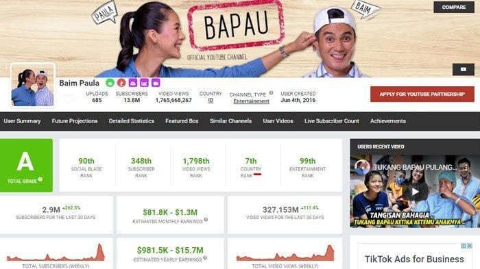 Kalahkan Raffi Ahmad & Atta Halilintar, Penghasilan Baim Wong Jadi YouTuber Berkisar 18 M per Bulan