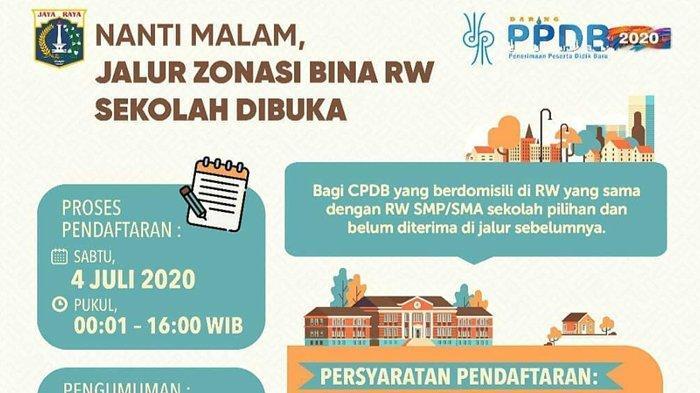 PPDB DKI Jakarta Jalur Zonasi Bina RW Sekolah Dibuka 4 Juli 2020 hingga 16.00 WIB, Simak Alurnya