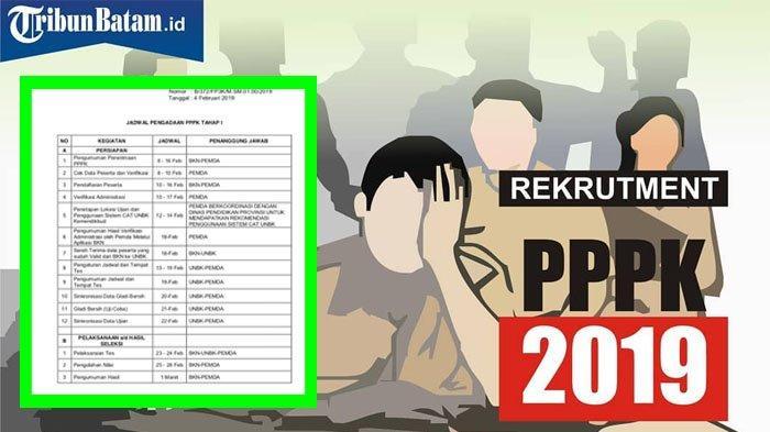 Pendaftaran PPPK / P3K di ssp3k.bkn.go.id Akan Ditutup, Catat Jadwal Pengumuman Hasil & Lokasi Tes