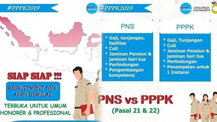 Pendaftraran PPPK atau P3K 2019 di sscasn.bkn.go.id Mulai Dibuka Sore Ini, Simak Bedanya dengan PNS!