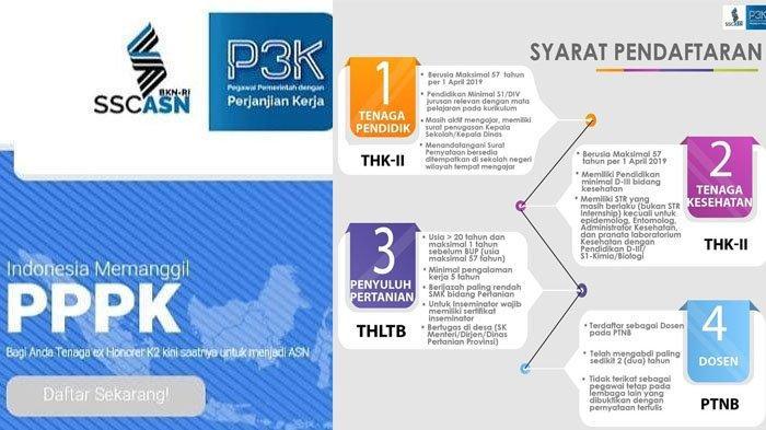 Rekrutmen PPPK / P3K