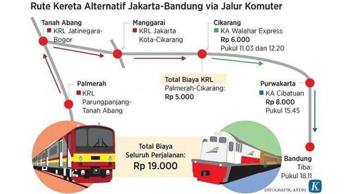Cara Paling Murah Pergi ke Bandung dari Jakarta Naik Kereta, Tarifnya Tak Sampai Rp20.000!