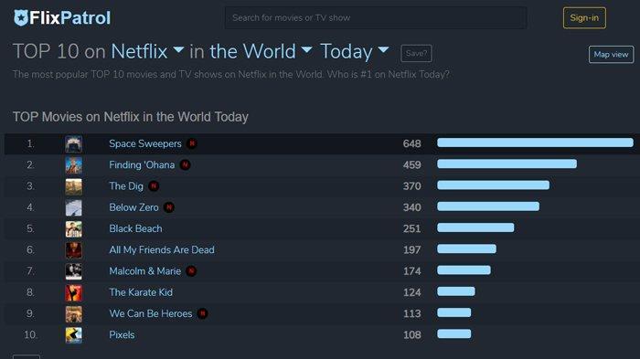 Space Sweepers berhasil mendudukin peringkat pertama.