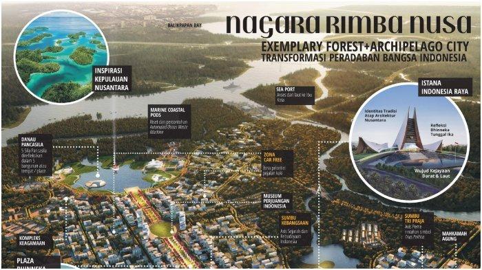 Desain Nagara Rimba Nusa Harmoni Alam Ibu Kota Negara baru.