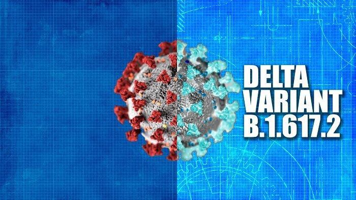 Virus corona Covid-19 varian Delta.