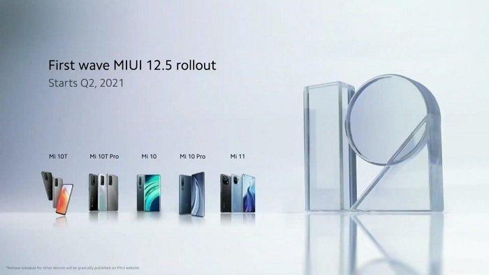Xiaomi Siap Luncurkan MIUI 12.5, Ini Daftar Ponsel yang Dapat Update Terbaru, Redmi 9 hingga Mi 10T