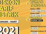 diskon-tarif-listrik-2021-gratis.jpg