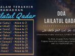 doa-malam-lailatul-qadar-ilustrasi.jpg