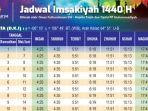 jadwal-imsakiyah-ramadan-20191440-h-bagi-jakarta-surabaya-yogyakarta-pontianak-dari-muhammadiyah.jpg