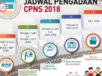 jadwal-pengumuman-hasil-seleksi-administrasi-cpns-2018_20181026_074339.jpg