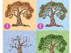 pohon-kepribadian.jpg