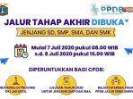ppdb-2020-jakarta-tahap-akhir.jpg