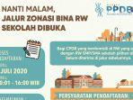 ppdb-dki-jakarta-2020-jalur-zonasi-bina-rw-sekolah.jpg