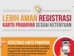 registrasi-kartu-prabayar_20171022_183642.jpg