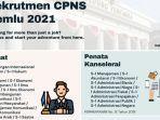 rekrutmen-cpns-kemlu-2021.jpg