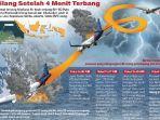 sriwijaya-air-hilang-kontak-9-januari-2021-kecelakaan.jpg
