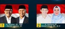 Bandingkan visi misi pasangan calon (paslon) Arhawi dan Hardin Laomo serta Haliana dan Ilmiati Daud yang disampaikan pada debat kandidat Pilkada Wakatobi 2020.