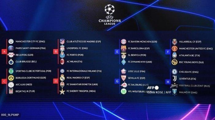 Jadwal Liga Champions Malam Ini, 14-16 September 2021 Man United, AC Milan, Real madrid & Barcelona