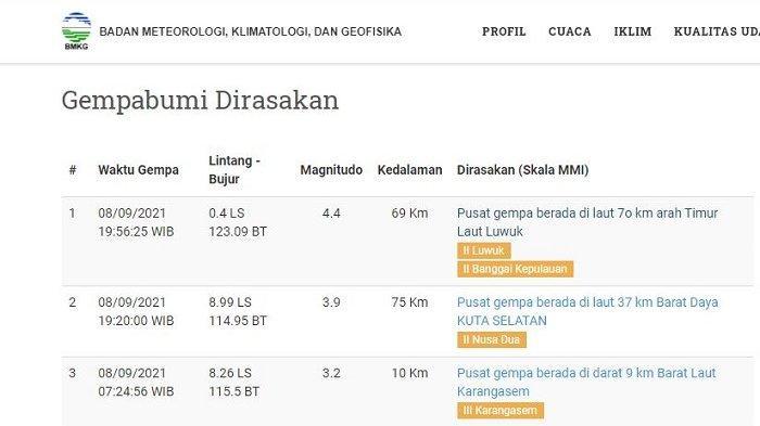 TANGKAPAN LAYAR - Laporan terkini dari BMKG tentang situasi gempa di Banggai Kepulauan, Provinsi Sulteng dan Badung, Provinsi Bali yang terjadi pada, Rabu (8/9/2021) malam.