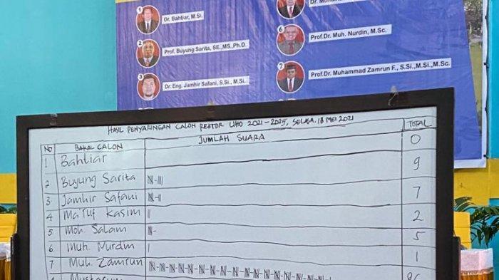 HASIL Pilrek UHO, Prof Zamrun 86 Suara, Buyung 9, Jamhir 7 di Pemilihan Rektor Universitas Halu Oleo