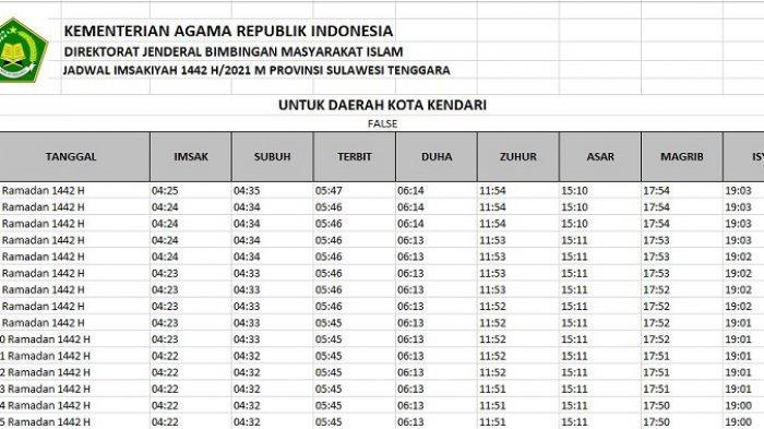 Jadwal Imsakiyah Ramadan 2021/ 1442 Hijriah Kota Kendari