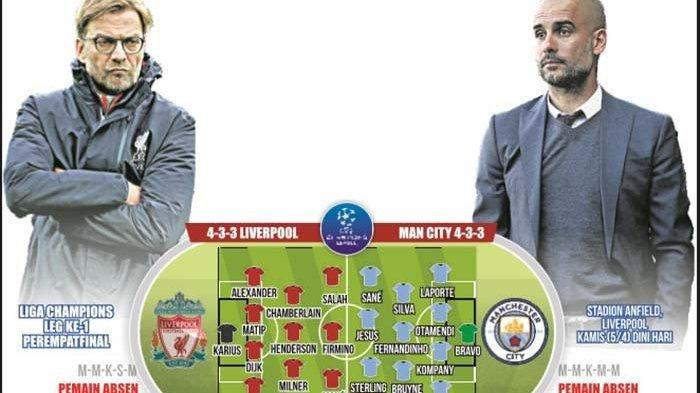 Liverpool vs Man City, Rekor Buruk The Reds di Kandang, Klopp dan Guardiola Adu Jotos