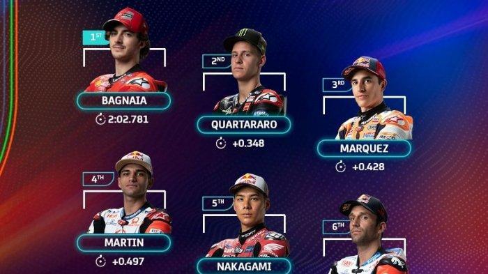 Nonton Live MotoGP Amerika 2021 Hari ini! Bagnania Pimpin Hasil Kualifikasi, Quartararo 2, Marquez 3