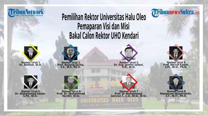 LIVE Hasil Pemilihan Rektor Universitas Halu Oleo, Senat Pilih Calon Rektor UHO Kendari