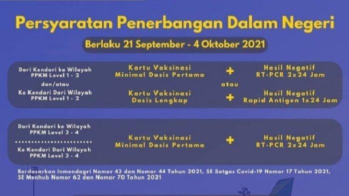 Berlaku 21 September Sampai 4 Oktober 2021, Berikut Syarat Penerbangan di Bandara Haluoleo Kendari