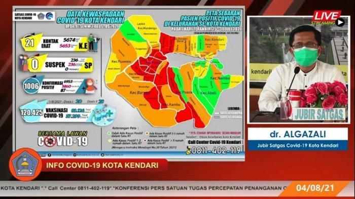 Update Covid-19 Kendari, Provinsi Sulawesi Tenggara (Sultra) pada Rabu, 4 Agustus 2021. Satgas Penanganan Covid-19 mengumumkan jumlah kasus harian positif Covid-19 Kota Kendari mencapai 50 orang.