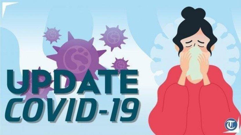 update-covid-19-sulawesi-tenggara.jpg