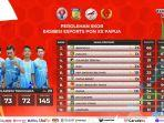 hasil-pon-papua-2021-atlet-esports-sulawesi-tenggara-dapat-medali-emas-free-fire-esports.jpg