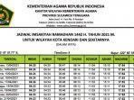 jadwal-imsakiyah-ramadhan-2021-hari-pertama-di-kota-kendari.jpg