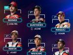 motogp-amerika-2021-hari-ini-bagnania-pimpin-hasil-kualifikasi-quartararo-kedua-marquez-3.jpg