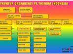 profil-pt-toshida-indonesia.jpg