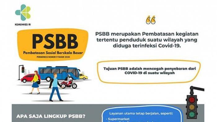 Jika PSBB di Palembang Diberlakukan, Warga Tak Berpenghasilan Harus Diselamatkan