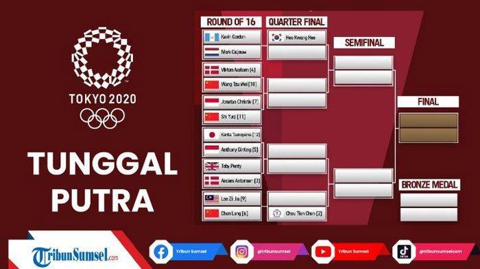 Ini Hasil Drawing dan Bagan 16 Besar Hingga Final Bulutangkis Tunggal Putra Olimpiade Tokyo 2020