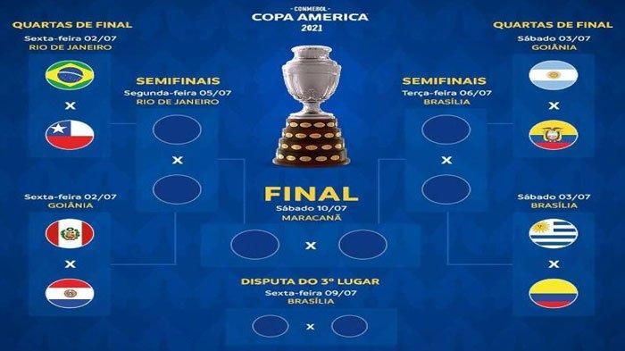 Siaran Langsung Babak 8 Copa America 2021 : Peru vs Paraguay, Brasil vs Chile, Argentina vs Ekuador