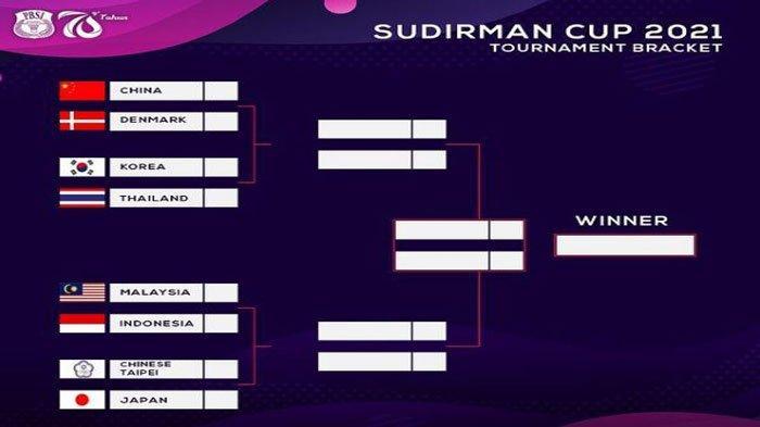 Hasil Drawing dan Bagan Lengkap Perempat Final Sudirman Cup 2021, Ini Jadwal Indonesia Vs Malaysia