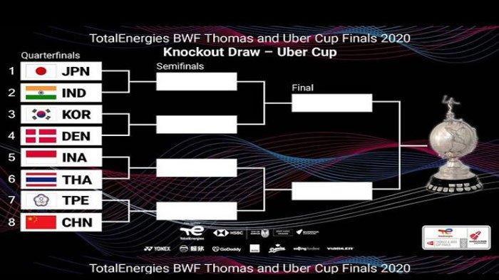 Bagan Skema Perempat Final Uber Cup 2021, Ini Jadwal Indonesia Vs Thailand