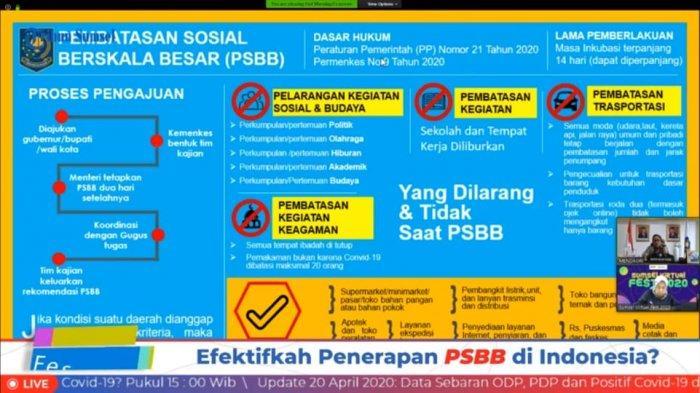 Rencana PSBB Palembang: Inilah Aturan Lengkap Mana Boleh Mana Tidak Selama PSBB