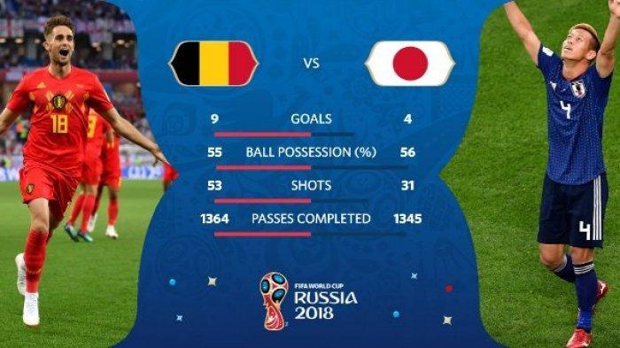 Nonton Live Streaming Piala Dunia Belgia Vs Jepang di HP via Indosat, XL dan Telkomsel