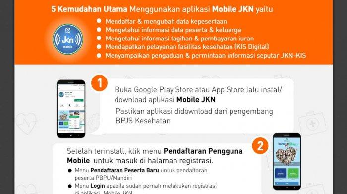 Cara Login dan Daftar BPJS Kesehatan di Aplikasi Mobile JKN, Akses Layanan Kesehatan Secara Online