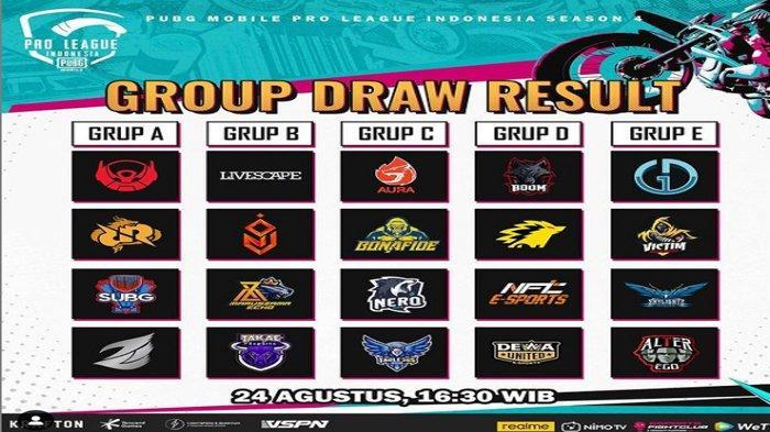 Daftar Lengkap Pembagian Grup PMPL Indonesia Season 4, Bigetron Red Alien Bersua RRQ Ryu