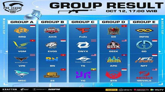 Hasil Drawing dan Daftar Pembagian Grup PMPL SEA Season 4 Tahun 2021 dan Format Pertandingan