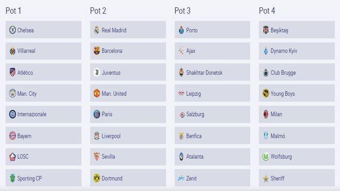 Prediksi Hasil Drawing Liga Champions 2021-2022 Malam Ini, Ada Potensi Tercipta Grup Neraka