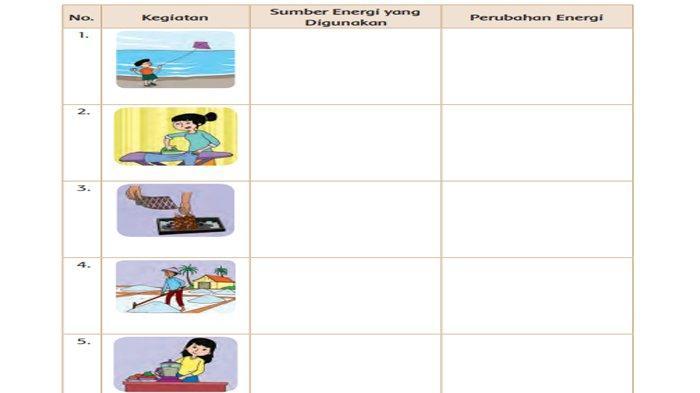 Gambar Soal Tema 9 Kelas 4 Halaman 51