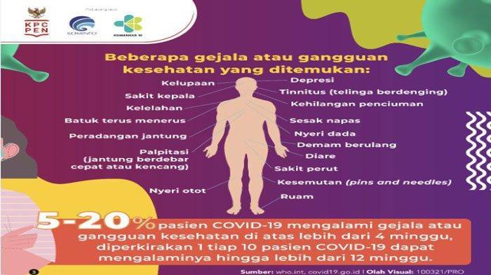 Gejala atau gangguan kesehatan yang dialami akibat long Covid-19 bermacam-macam, dari kerap kelelahan, peradangan jantung, kesemutan, dan lain-lain.